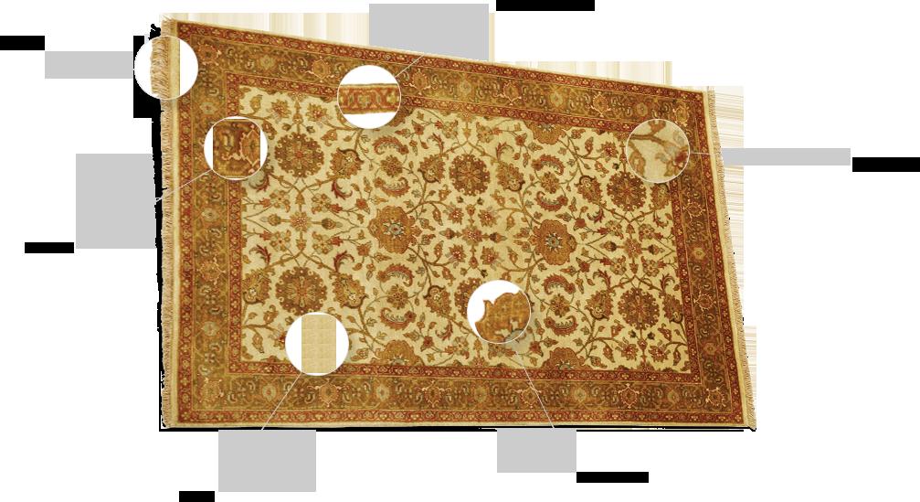 Rug Change Management.Carpet Production Process Carpet Export Promotion Council